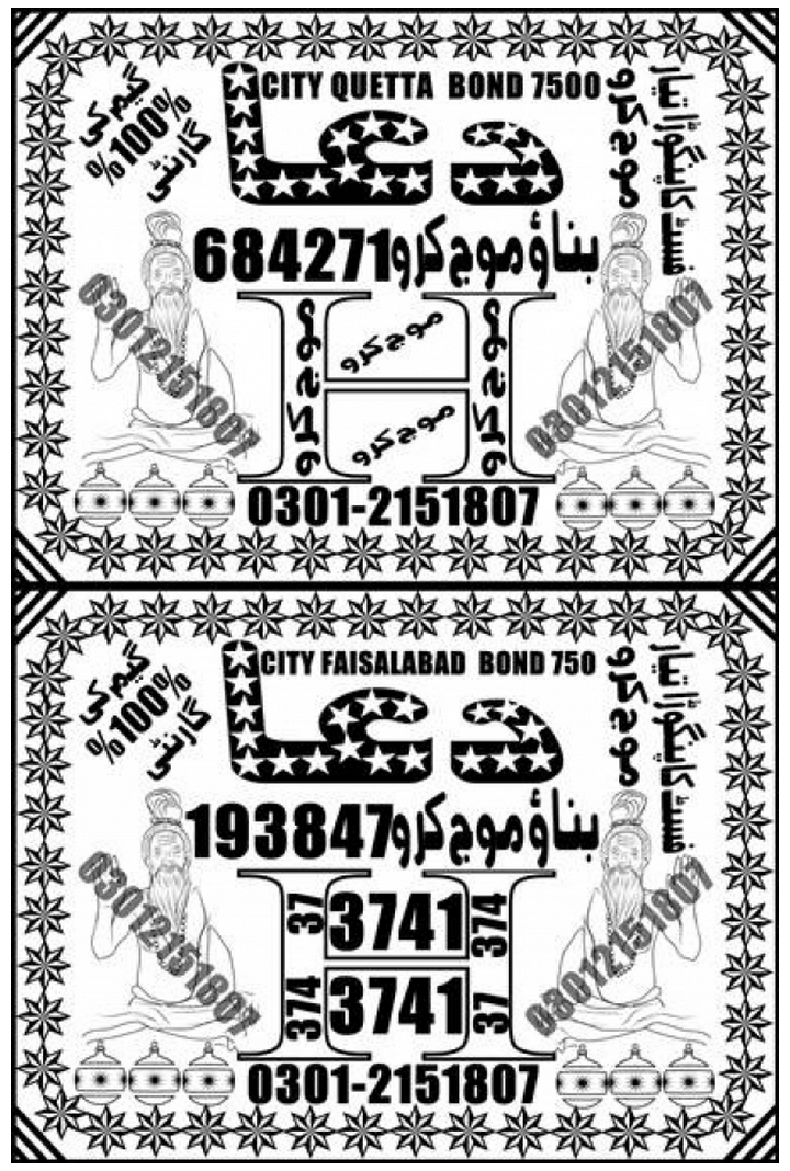 Dua Banao Moaj Karo 7500 Prize bond Guess Papers 2018