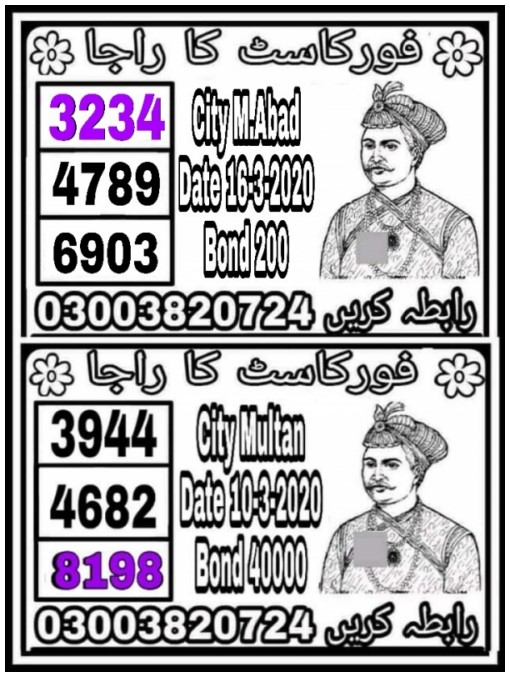 Latest 15000 Prize bond Guess Papers 2020 (7)