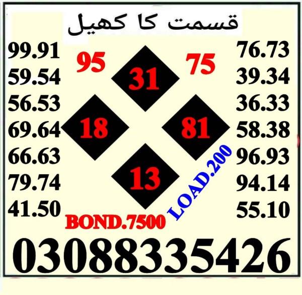 Kismal ta khel 7500 Prize bond Guess papers May 2018