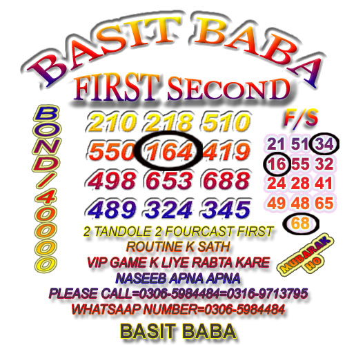 Basit Baba 200 Prize bond Guess Papers