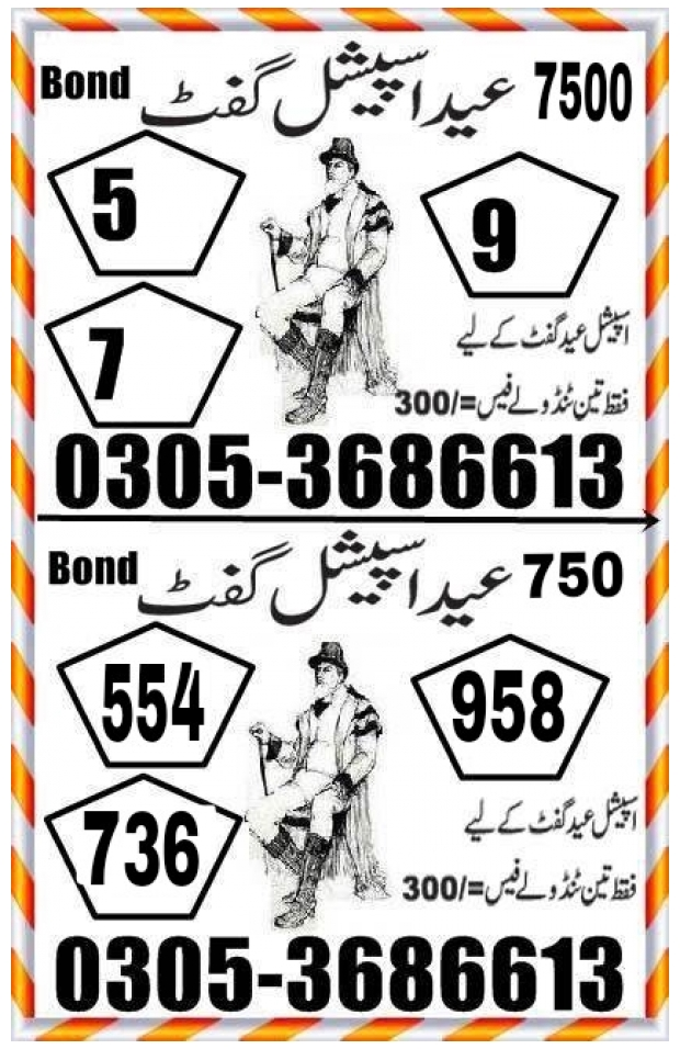 Eid Special Gift 7500 Prize bond Guess Papers August 2018