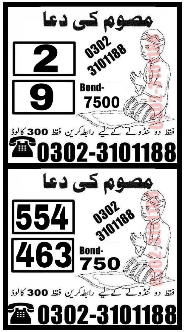 Massom Ki Dua 7500 Prize bond Guess Papers August 2018