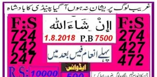 Pindi Ka Badsha 7500 Prize bond Guess Papers August 2018