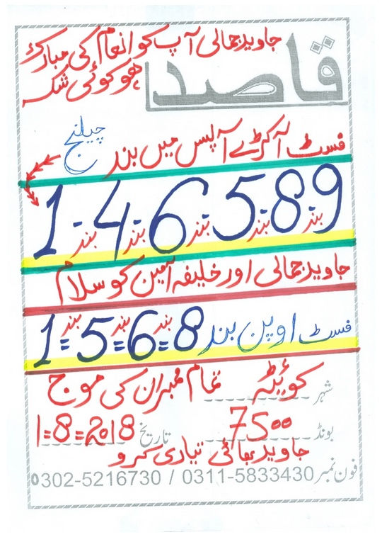 Qadis Javed Jamali 7500 Prize Bond Guess Paper August 2018