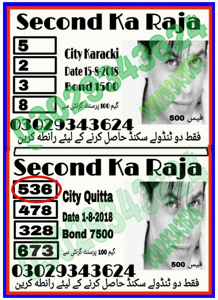 waheed shah 2nd Ka Raja 1500 Prize bond Guess Papers August, 2018 Karachi