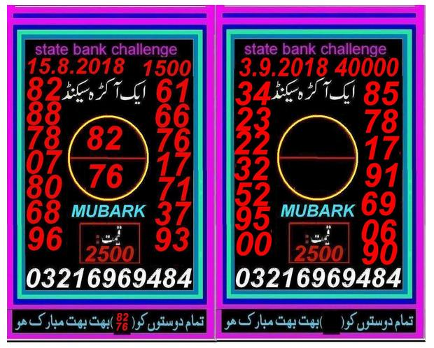 MUbarak Free Akra 40000 prize bond guess papers