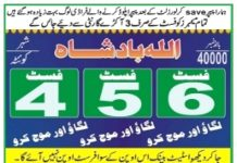 Prize bond Guess Papers 40000 March 2019 Draw Lahore