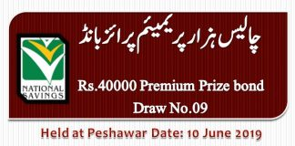 Rs 40000 Premium Prize bond Draw No.09 Peshawar Results Lists 10 June 2019