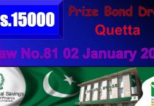 Title: Rs 15000 Prize bond 02/01/2020 Draw No.81 Quetta