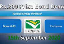 Rs. 200 Prize bond List 15 September 2020